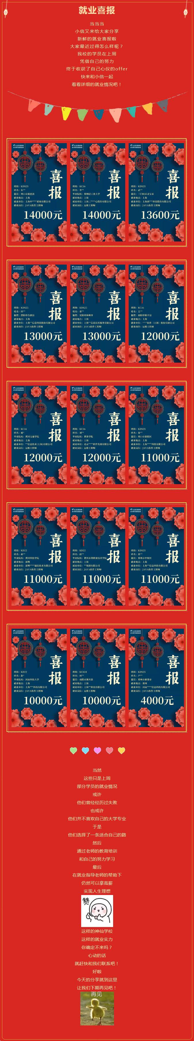 【就业喜报】最高月薪14K,14位月薪过万!.jpg