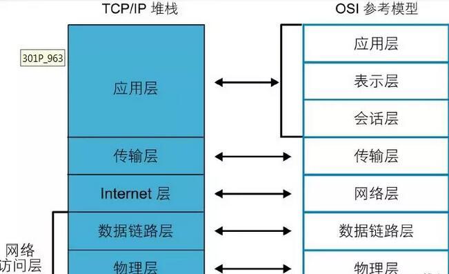 TCP协议.jpg