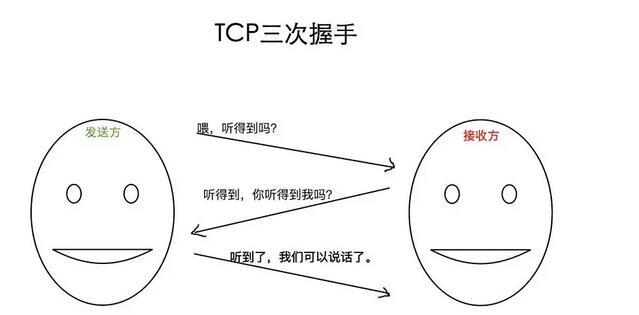 TCP协议2.jpg